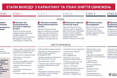 premer-ministr-predstavil-poetapnyj-plan-vyhoda-strany-iz-karantina.png