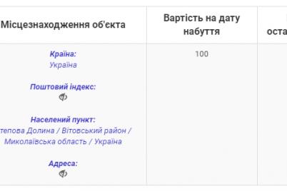 prokuror-iz-zaporozhskoj-oblprokuratury-s-dohodom-bolee-milliona-griven-poluchil-v-besplatnoe-polzovanie-zemlyu.png
