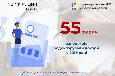 pyatdesyat-pyat-tisyach-zaporizhcziv-zadeklaruvali-majzhe-dva-milyardi-griven-dohodiv.jpg