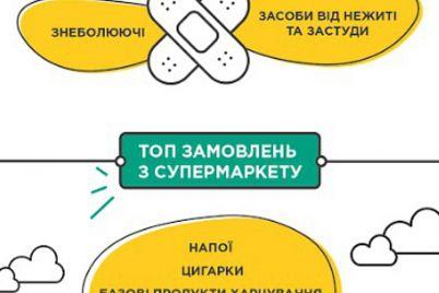 rozovye-naruchniki-i-knut-chto-zakazyvayut-ukrainczy-u-kurerov-glovo-1.jpg