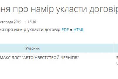 rukovodstvo-zaporozhskoj-filarmonii-kupilo-avtomobil-za-556-tysyach-griven.png