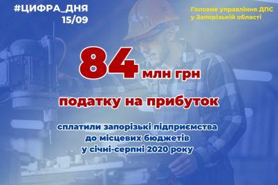 s-dohodov-predpriyatij-zaporozhskoj-oblasti-v-mestnye-byudzhety-postupilo-84-milliona.jpg