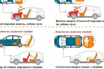 s-segodnyashnego-dnya-za-perevozku-detej-bez-avtokresel-budut-shtrafovat.jpg
