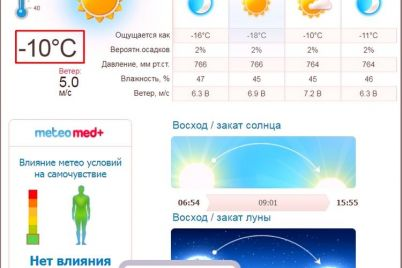 segodnyashnee-utro-v-zaporozhe-stalo-samym-holodnym-za-poslednie-120-let-foto.jpg