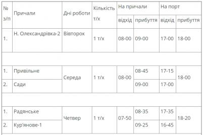 sezon-rozpochato-stav-vidomij-grafik-roboti-dachnih-kateriv-ta-avtobusiv.png