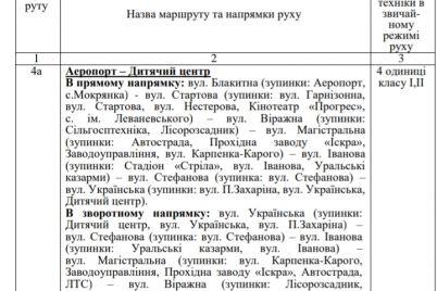 shema-marshrutov-zaporozhskogo-kommunalno-transporta-s-zavtrashnego-dnya.jpg