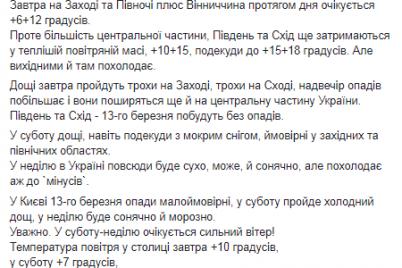 sinoptik-preduprezhdaet-ukrainczev-o-rezkoj-smene-pogody-na-vyhodnyh.png
