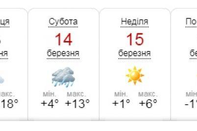 sinoptiki-ozvuchili-prognoz-pogody-dlya-zaporozhczev-na-mart.jpg