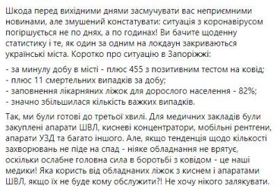 situacziya-uhudshaetsya-ne-po-dnyam-a-po-chasam-buryak-o-vvedenii-lokdauna-v-zaporozhe.jpg