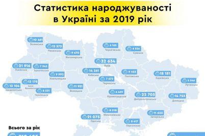 skolko-detej-rodilos-v-zaporozhskoj-oblasti-v-2019-godu.jpg