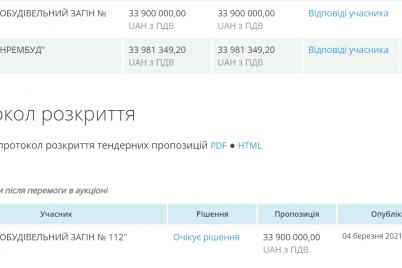 sluzhba-avtodorog-zaplatit-pochti-34-milliona-griven-za-rekonstrukcziyu-mosta-na-doroge-energodar-vasilevka.png
