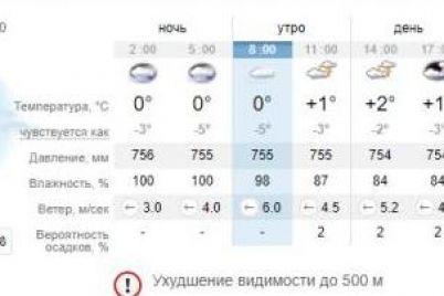 smotri-v-oba-kakaya-pogoda-budet-v-zaporozhe-segodnya-1.jpg