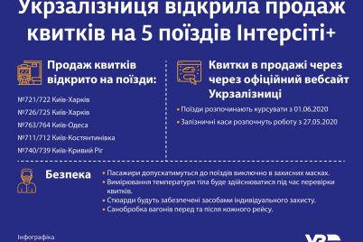 sogodni-ukrzalizniczya-vidkrila-prodazh-kvitkiv.jpg