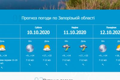 solncze-dozhd-i-grozy-kakaya-pogoda-zhdet-zaporozhczev-na-vyhodnye.png