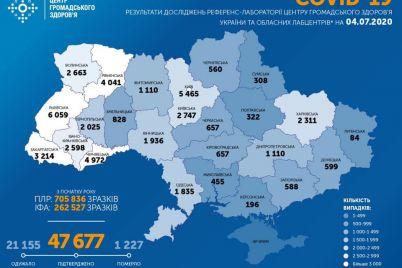 sovid-19-v-zaporozhskoj-oblasti-zabolevshih-bolshe-chem-vyzdorovevshih.jpg