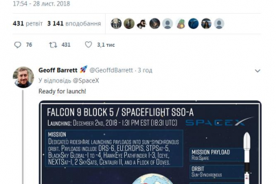spacex-d0b7d0b0d0bfd183d181d182d0b8d182-d0b2-d0bad0bed181d0bcd0bed181-d180d0b0d0bad0b5d182d183-falcon-9-d181-d0bcd0b8d0bad180d0bed181d0bf.png
