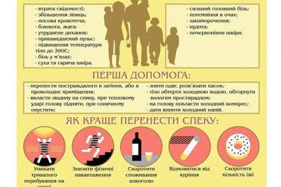 spasateli-preduprezhdayut-zaporozhczev-ob-anomalnoj-zhare-v-blizhajshie-dni.jpg