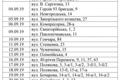 spisok-adresov-komu-v-zaporozhe-otklyuchat-vodu-za-dolgi-1.jpg