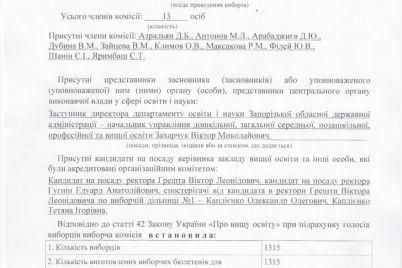stali-izvestny-rezultaty-vyborov-rektora-v-zaporozhskom-vuze.jpg