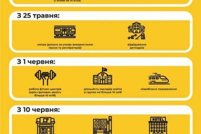 stalo-izvestno-kogda-v-ukraine-zarabotayut-zaly-kafe-i-sportivnye-zaly.jpg