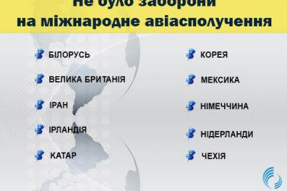 stalo-izvestno-kogda-vozobnovitsya-mezhdunarodnoe-aviasoobshhenie-i-kakie-strany-uzhe-otkryli-graniczy.jpg