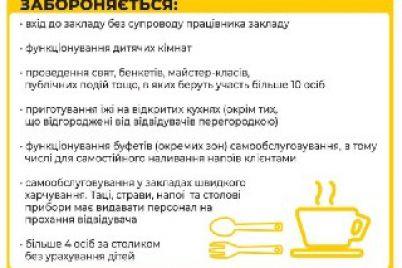 statistika-shhodo-covid-19-tretij-den-pospil-nevtishni-czifri.jpg