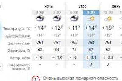 tepleet-kakaya-pogoda-zhdet-segodnya-zaporozhczev-1.jpg