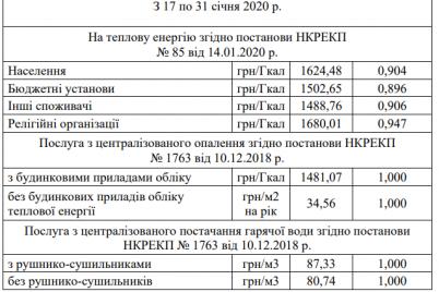 teploseti-v-yanvare-planiruyut-provesti-pereraschet-za-goryachuyu-vodu-i-otoplenie-na-40-millionov-griven.png