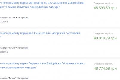 titan-bez-konkursa-otdal-odnoj-firme-195-tysyach-griven-za-ustanovku-novyh-lavochek-v-parkah.png