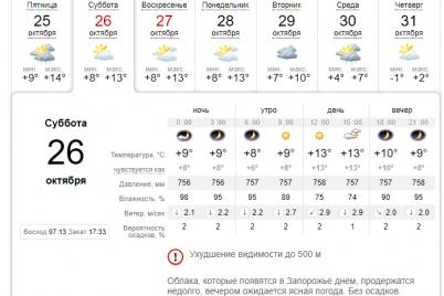 tuman-i-stabilnost-kakoj-budet-pogoda-v-zaporozhe-i-oblasti-v-vyhodnye.png
