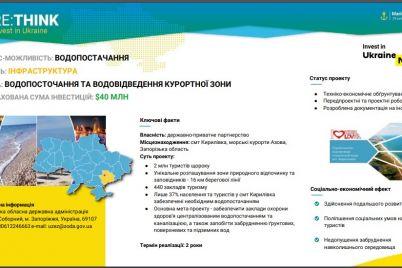turinok-na-forume-v-mariupole-prezentoval-dva-investproekta-dlya-zaporozhskoj-oblasti.jpg