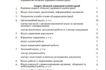 u-bogovina-opredelilis-s-kolichestvom-zamov-i-pomoshhnikov-dokument.png