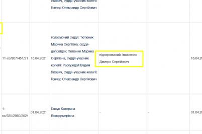 u-zaporizhzhi-sered-likariv-yakih-sbu-zvinuvatila-u-habarnicztvi-buv-deputat-miskod197-radi.png