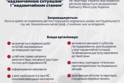 u-zaporizhzhi-vvodyat-nadzvichajnu-situacziyu-shho-cze-znachit.jpg