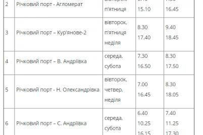 u-zaporizhzhi-zapraczyuvala-dachna-navigacziya-yakij-transport-i-kudi-hoditime.png