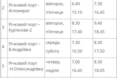 u-zaporizhzhi-zapuskayut-kateri-ta-avtobusi-do-dach.png