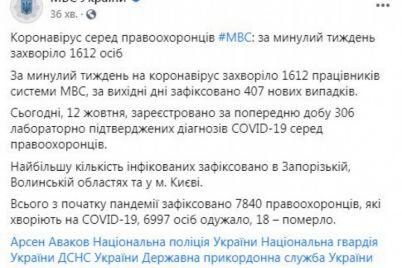 u-zaporizkij-oblasti-u-policzejskih-diagnostuyut-covid-19.jpg