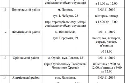 u-zaporizkij-oblasti-v-holodnu-poru-roku-gotuyut-bezhatchenkiv-de-i-yak-rozdayut-d197zhu.png