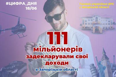 u-zaporizkij-oblasti-zared194struvali-ponad-100-miljoneriv.jpg