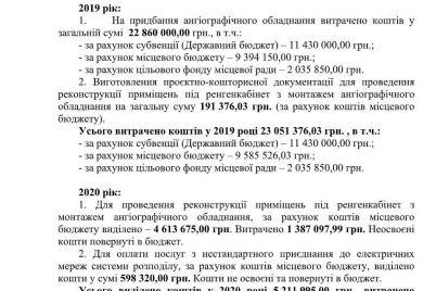 u-zaporizkij-oblasti-zyavitsya-angiografiya-oblasna-rada-vidilila-19-mln.jpg