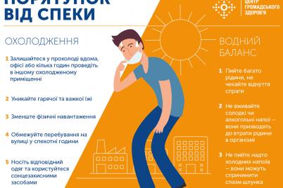ukrainskie-mediki-rasskazali-kak-uberechsya-ot-ekstremalnoj-zhary.png