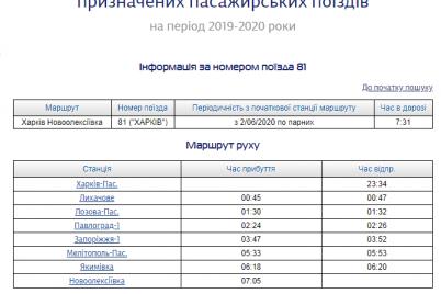 ukrazalizniczya-otkryla-prodazhu-biletov-cherez-zaporozhe-kuda-mozhno-poehat.png