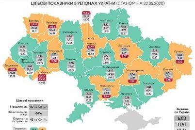v-moz-zayavili-chto-pochti-polovina-oblastej-ukrainy-ne-gotovy-k-smyagcheniyu-karantina.jpg