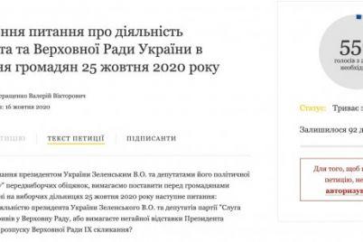 v-opros-zelenskogo-na-vyborah-hotyat-dobavit-vopros-o-samom-prezidente-sozdana-peticziya.jpg