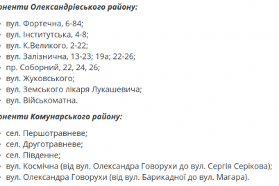 v-treh-rajonah-zaporozhya-otklyuchat-vodu-adresa.png