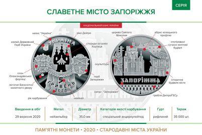 v-ukrad197ni-vvodyat-v-obig-pamyatnu-monetu-do-250-richchya-zaporizhzhya-model.jpg