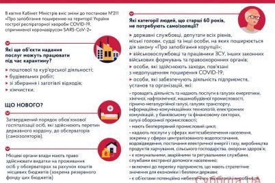 v-ukraine-izmenili-karantinnye-ogranicheniya-komu-razreshili-rabotat.jpg