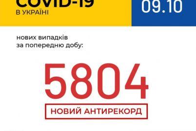 v-ukraine-koronavirusom-nachali-bolet-lyudi-kotorye-ne-verili-v-ego-sushhestvovanie.jpg
