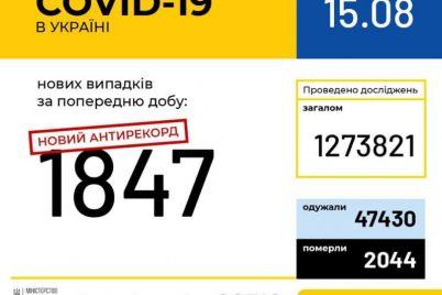 v-ukraine-novyj-antirekord-po-zabolevaemosti-koronavirusom-1847-novyh-sluchaev.jpg