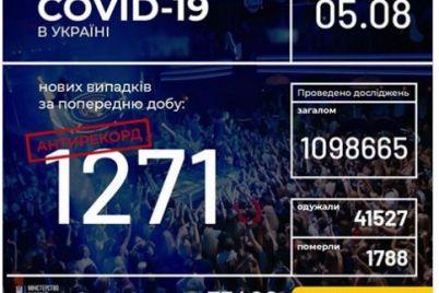 v-ukraine-novyj-antirekord-po-zabolevaemosti-koronavirusom.jpg